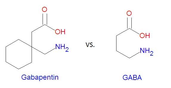Gabapentin online pharmacy